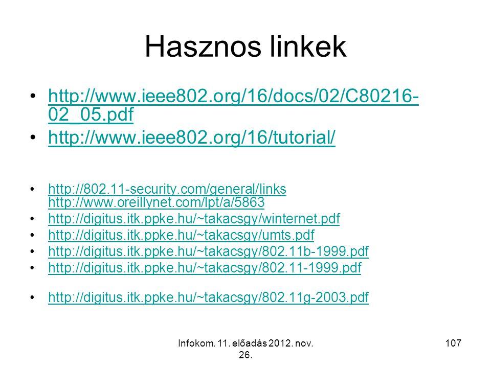 Infokom. 11. előadás 2012. nov. 26. 107 Hasznos linkek http://www.ieee802.org/16/docs/02/C80216- 02_05.pdfhttp://www.ieee802.org/16/docs/02/C80216- 02