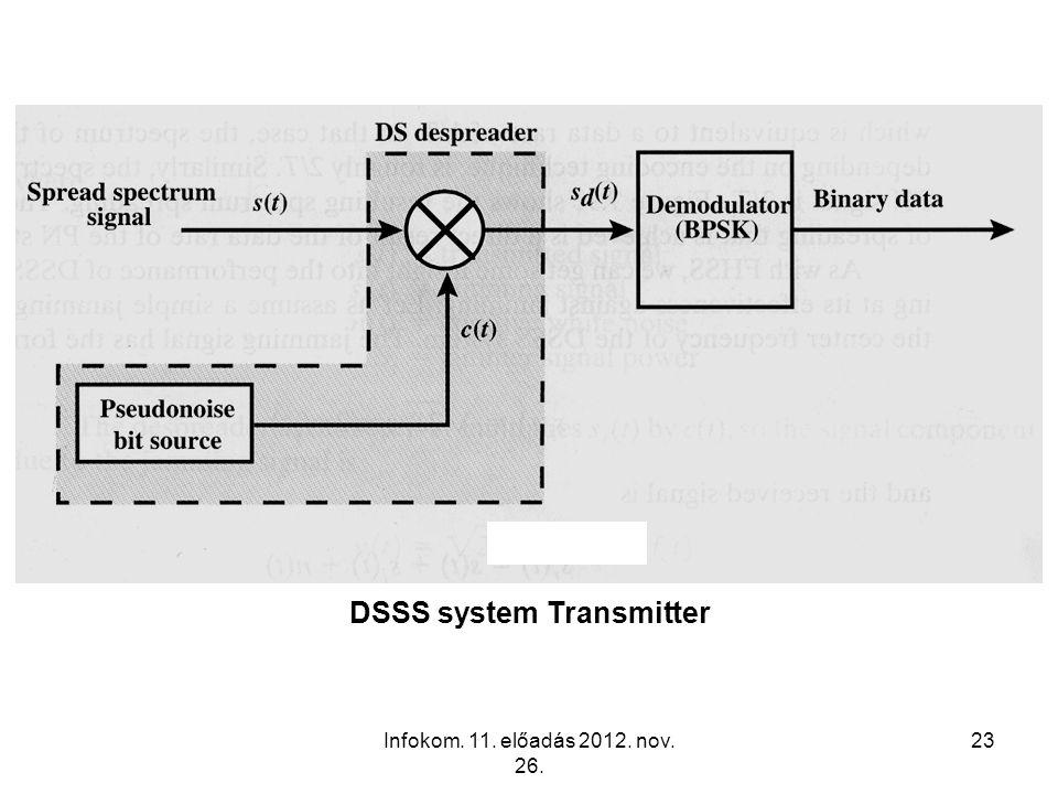 Infokom. 11. előadás 2012. nov. 26. 23 DSSS system Transmitter