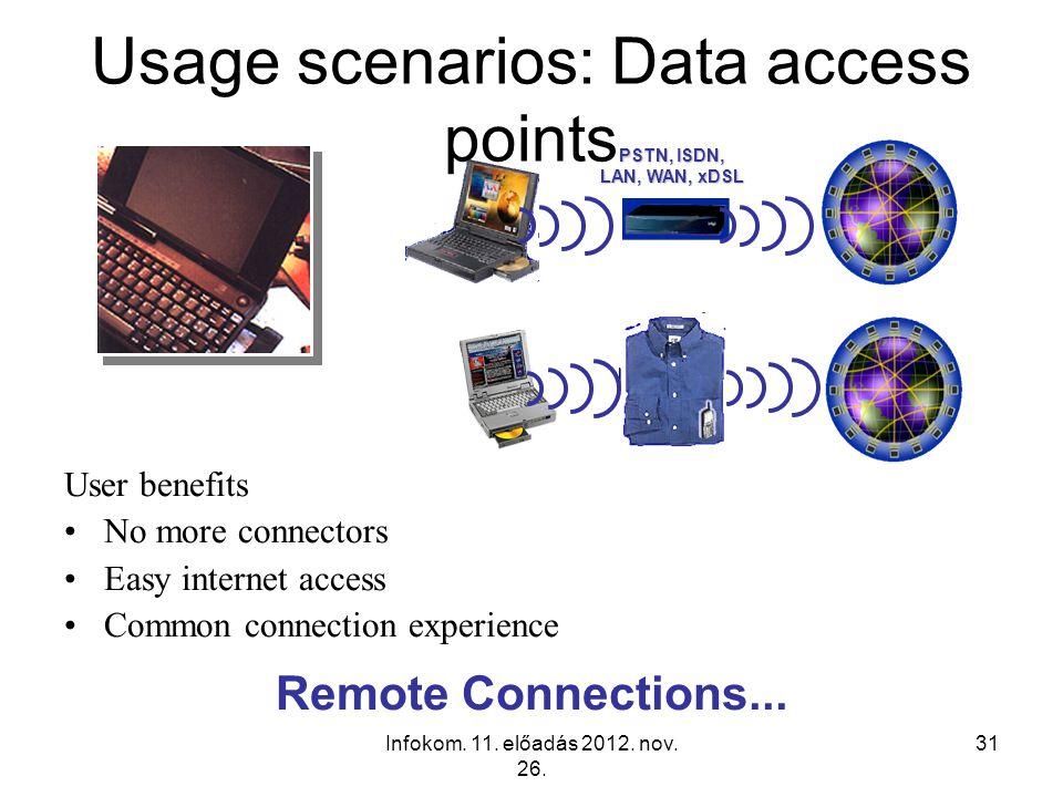 Infokom. 11. előadás 2012. nov. 26. 31 PSTN, ISDN, LAN, WAN, xDSL Remote Connections... Usage scenarios: Data access points User benefits No more conn