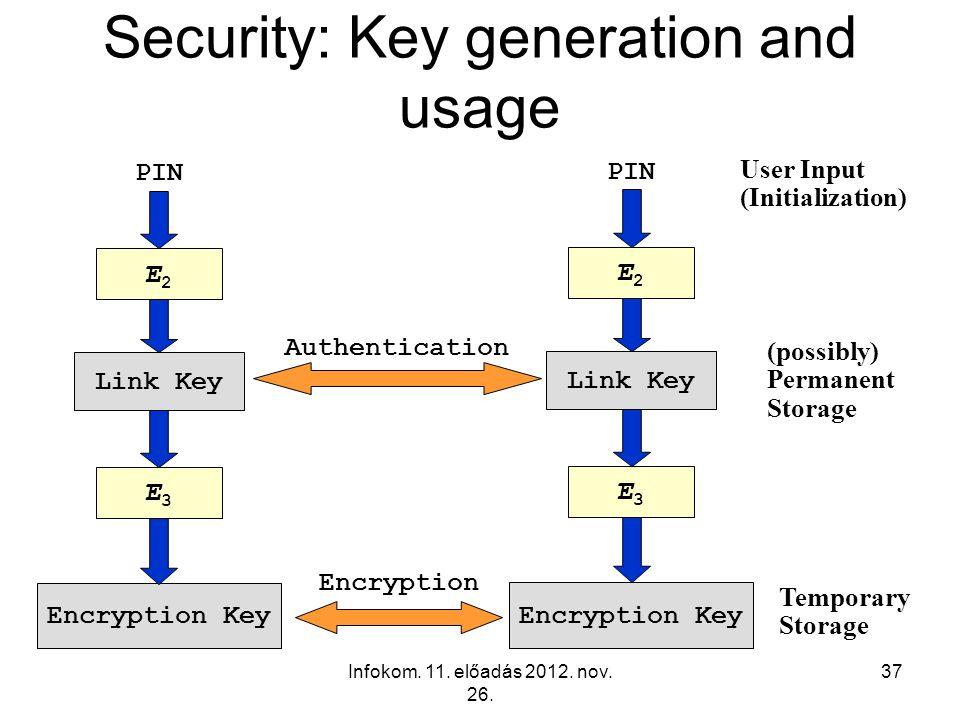 Infokom. 11. előadás 2012. nov. 26. 37 Security: Key generation and usage PIN E2E2 Link Key Encryption Key E3E3 Encryption Authentication PIN E2E2 Lin