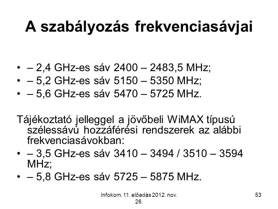 Infokom. 11. előadás 2012. nov. 26. 53 A szabályozás frekvenciasávjai – 2,4 GHz-es sáv 2400 – 2483,5 MHz; – 5,2 GHz-es sáv 5150 – 5350 MHz; – 5,6 GHz-