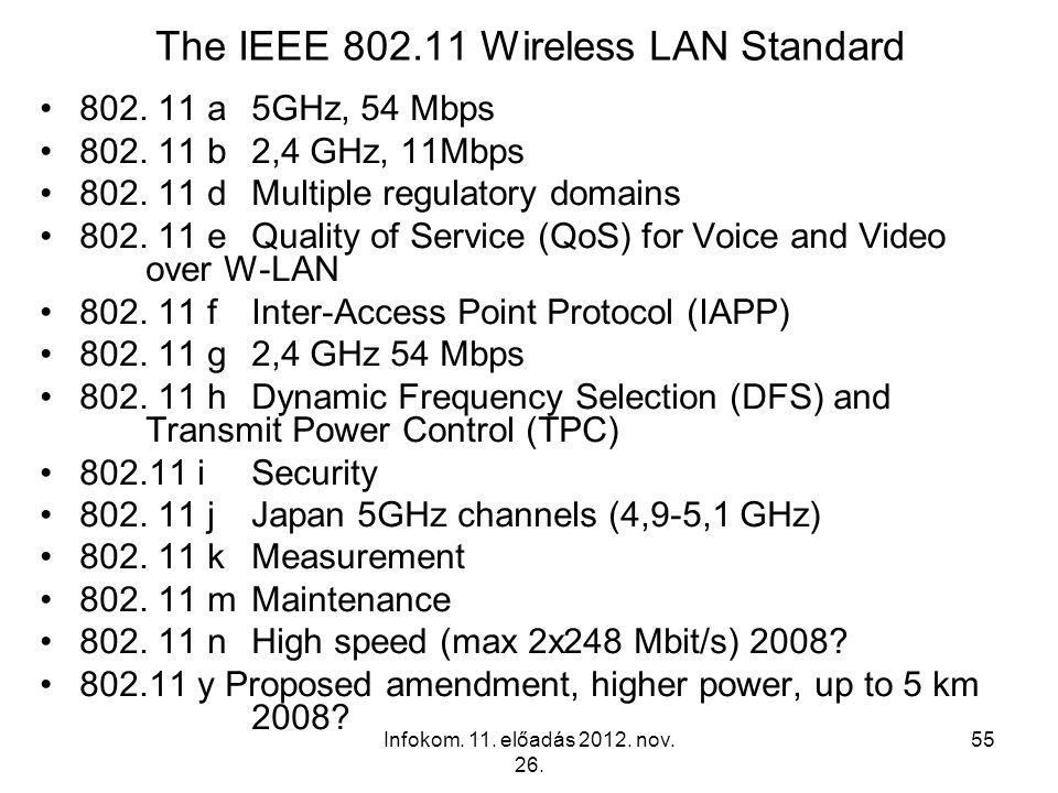 Infokom. 11. előadás 2012. nov. 26. 55 The IEEE 802.11 Wireless LAN Standard 802. 11 a5GHz, 54 Mbps 802. 11 b2,4 GHz, 11Mbps 802. 11 dMultiple regulat