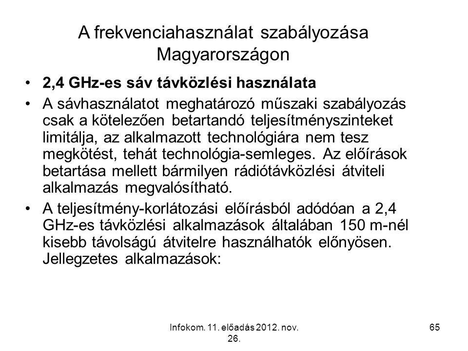 Infokom. 11. előadás 2012. nov. 26. 65 2,4 GHz-es sáv távközlési használata A sávhasználatot meghatározó műszaki szabályozás csak a kötelezően betarta