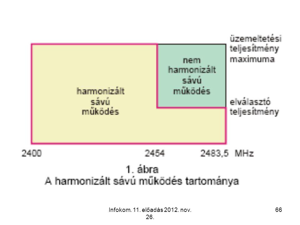 Infokom. 11. előadás 2012. nov. 26. 66