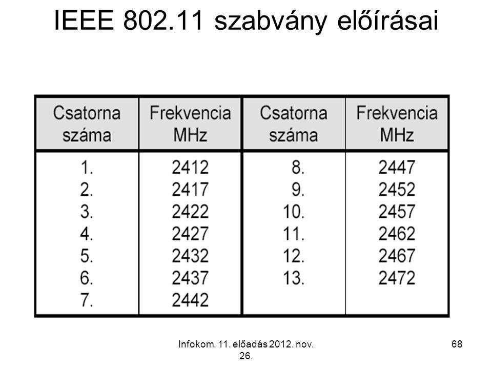 Infokom. 11. előadás 2012. nov. 26. 68 IEEE 802.11 szabvány előírásai