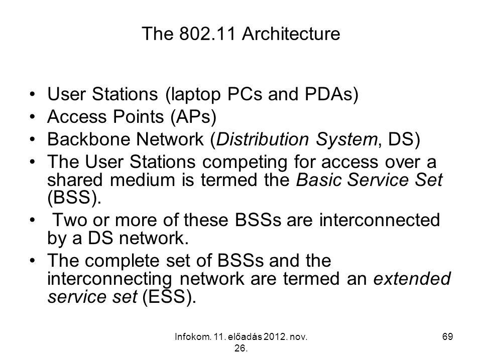 Infokom. 11. előadás 2012. nov. 26. 69 The 802.11 Architecture User Stations (laptop PCs and PDAs) Access Points (APs) Backbone Network (Distribution