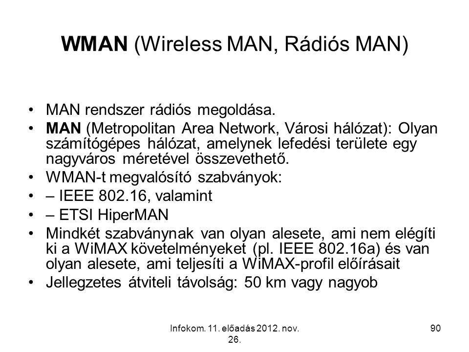 Infokom. 11. előadás 2012. nov. 26. 90 WMAN (Wireless MAN, Rádiós MAN) MAN rendszer rádiós megoldása. MAN (Metropolitan Area Network, Városi hálózat):