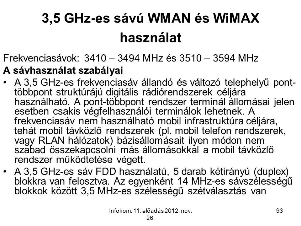 Infokom. 11. előadás 2012. nov. 26. 93 3,5 GHz-es sávú WMAN és WiMAX használat Frekvenciasávok: 3410 – 3494 MHz és 3510 – 3594 MHz A sávhasználat szab