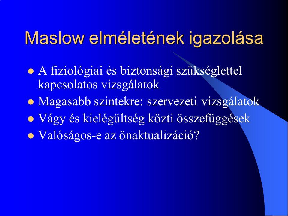 Maslow elméletének igazolása A fiziológiai és biztonsági szükséglettel kapcsolatos vizsgálatok Magasabb szintekre: szervezeti vizsgálatok Vágy és kielégültség közti összefüggések Valóságos-e az önaktualizáció?