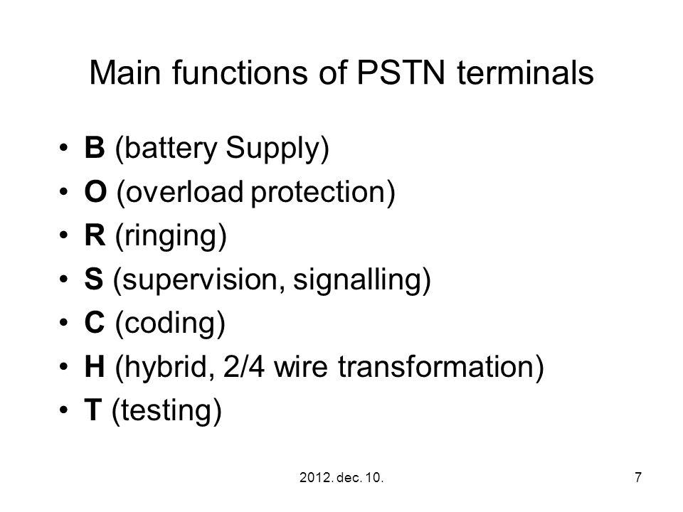 2012.dec. 10.68 Unbundling 47.