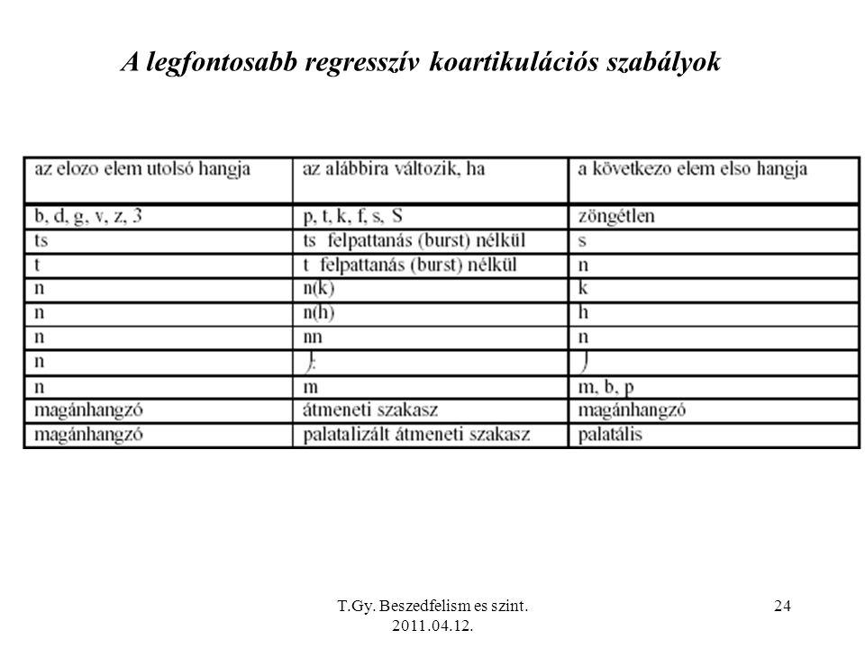 T.Gy. Beszedfelism es szint. 2011.04.12. 24 A legfontosabb regresszív koartikulációs szabályok