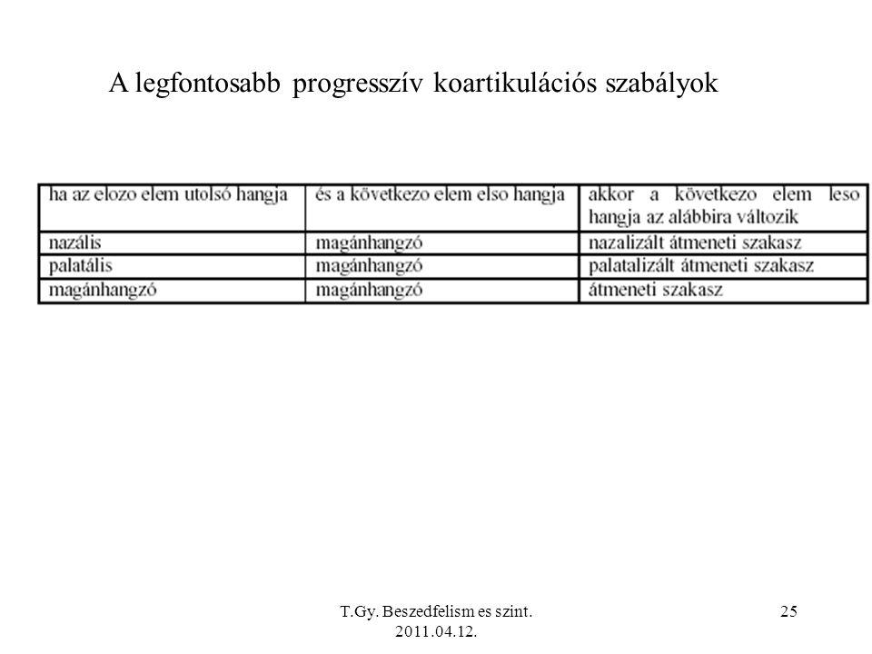 T.Gy. Beszedfelism es szint. 2011.04.12. 25 A legfontosabb progresszív koartikulációs szabályok