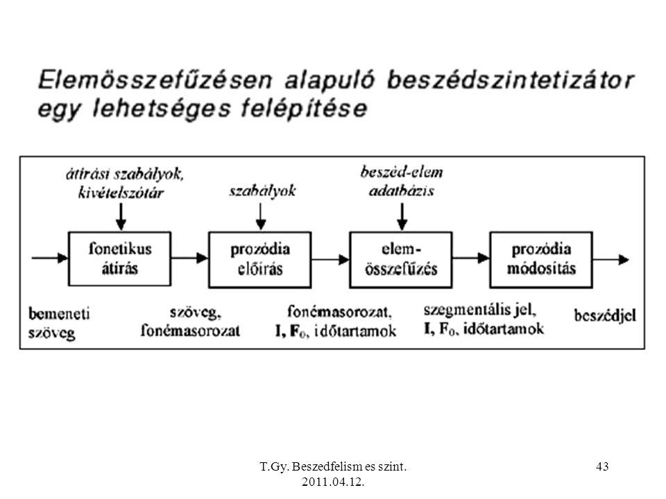 T.Gy. Beszedfelism es szint. 2011.04.12. 43