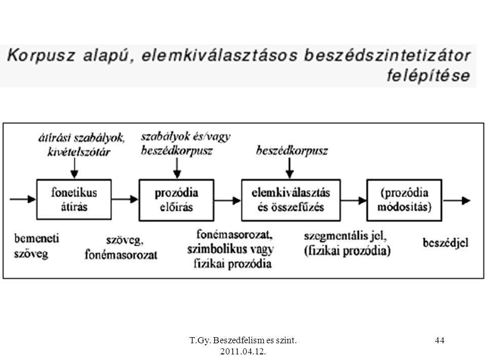 T.Gy. Beszedfelism es szint. 2011.04.12. 44