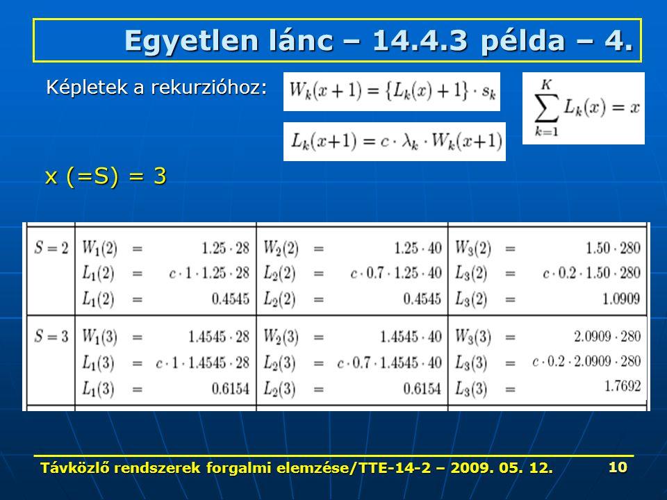 Távközlő rendszerek forgalmi elemzése/TTE-14-2 – 2009. 05. 12. 10 Egyetlen lánc – 14.4.3 példa – 4. Képletek a rekurzióhoz: x (=S) = 3