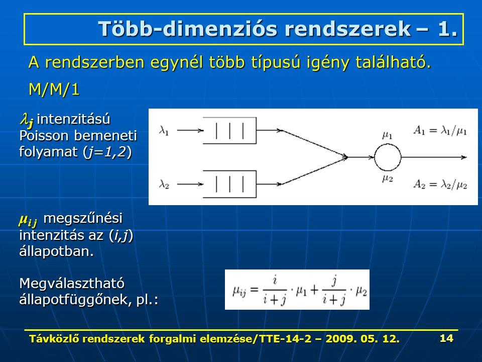 Távközlő rendszerek forgalmi elemzése/TTE-14-2 – 2009. 05. 12. 14 Több-dimenziós rendszerek – 1. A rendszerben egynél több típusú igény található. M/M