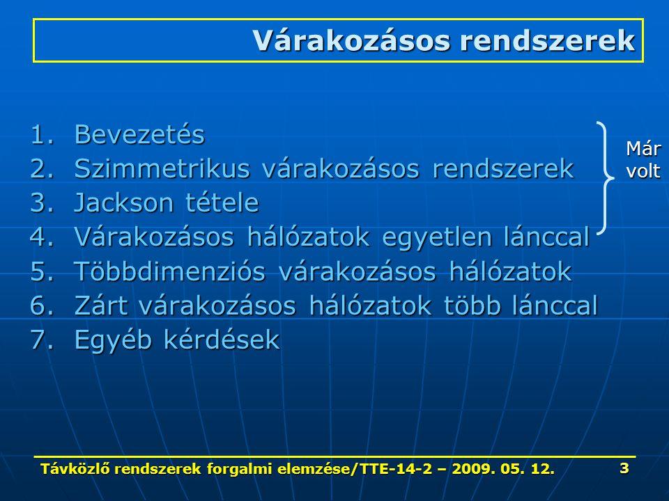 Távközlő rendszerek forgalmi elemzése/TTE-14-2 – 2009. 05. 12. 3 1.Bevezetés 2.Szimmetrikus várakozásos rendszerek 3.Jackson tétele 4.Várakozásos háló