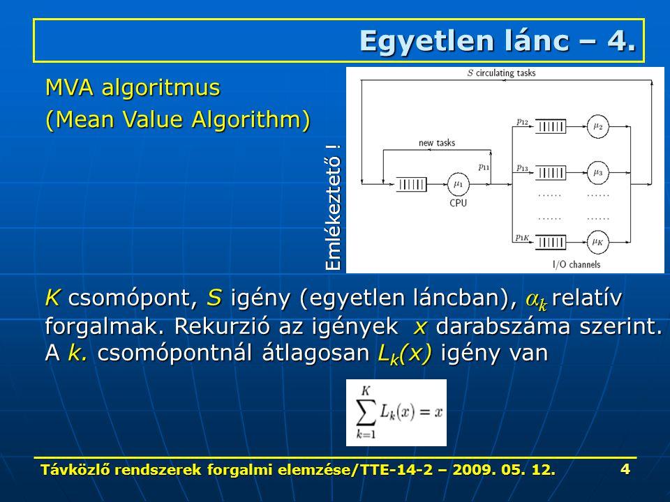 Távközlő rendszerek forgalmi elemzése/TTE-14-2 – 2009. 05. 12. 4 Egyetlen lánc – 4. MVA algoritmus (Mean Value Algorithm) K csomópont, S igény (egyetl