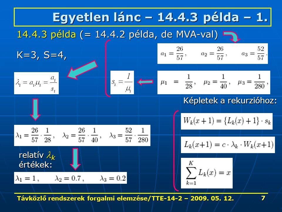 Távközlő rendszerek forgalmi elemzése/TTE-14-2 – 2009. 05. 12. 7 Egyetlen lánc – 14.4.3 példa – 1. 14.4.3 példa (= 14.4.2 példa, de MVA-val) K=3, S=4,