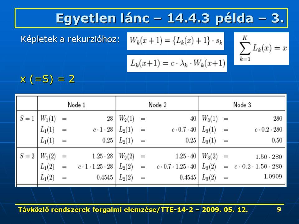 Távközlő rendszerek forgalmi elemzése/TTE-14-2 – 2009. 05. 12. 9 Egyetlen lánc – 14.4.3 példa – 3. Képletek a rekurzióhoz: x (=S) = 2