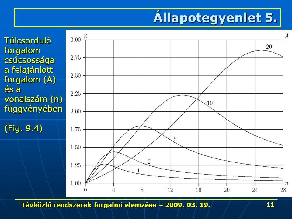 Távközlő rendszerek forgalmi elemzése – 2009. 03. 19. 11 Állapotegyenlet 5. Túlcsordulóforgalomcsúcsossága a felajánlott forgalom (A) és a vonalszám (