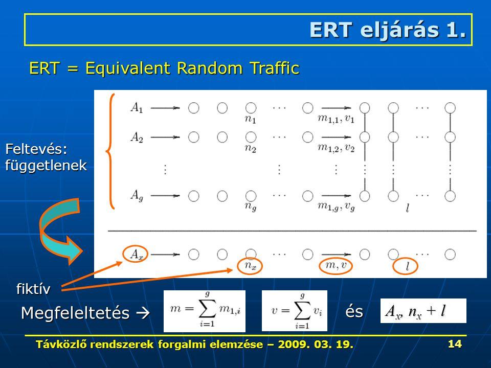 Távközlő rendszerek forgalmi elemzése – 2009. 03. 19. 14 ERT eljárás 1. ERT = Equivalent Random Traffic Megfeleltetés  és Feltevés:függetlenek A x, n