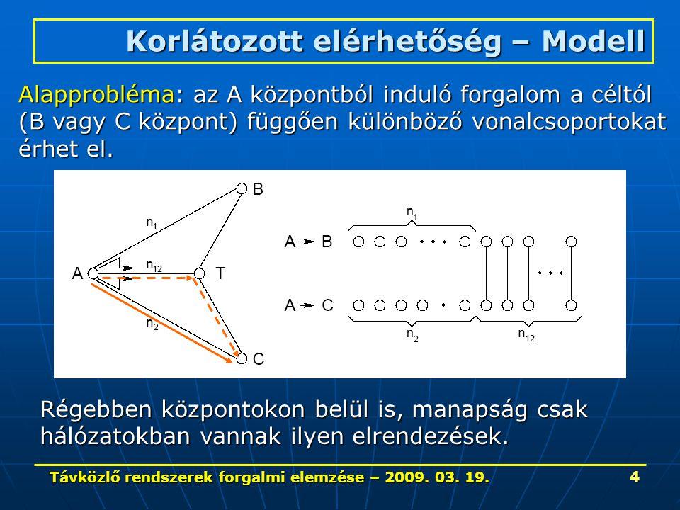 Távközlő rendszerek forgalmi elemzése – 2009. 03. 19. 4 Korlátozott elérhetőség – Modell Alapprobléma: az A központból induló forgalom a céltól (B vag