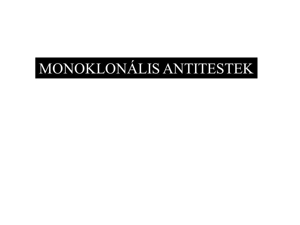 MONOKLONÁLIS ANTITESTEK