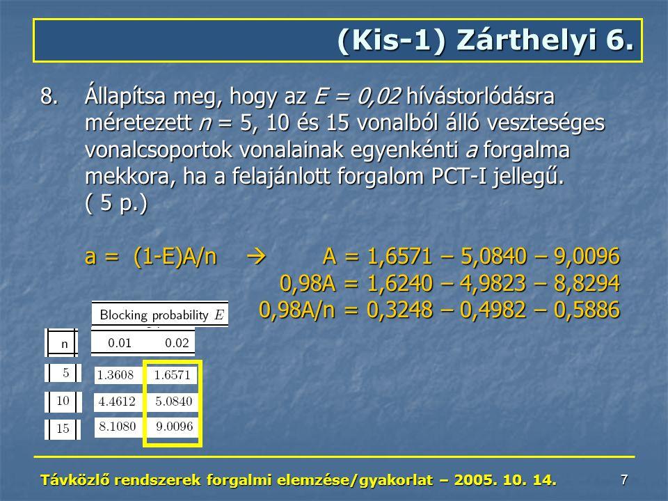 Távközlő rendszerek forgalmi elemzése/gyakorlat – 2005. 10. 14. 7 8.Állapítsa meg, hogy az E = 0,02 hívástorlódásra méretezett n = 5, 10 és 15 vonalbó