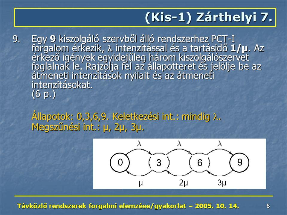 Távközlő rendszerek forgalmi elemzése/gyakorlat – 2005. 10. 14. 8 9.Egy 9 kiszolgáló szervből álló rendszerhez PCT-I forgalom érkezik, intenzitással é