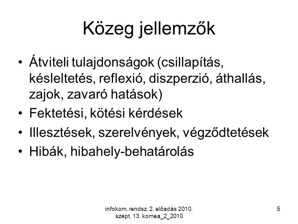 infokom. rendsz. 2. előadás 2010. szept. 13.