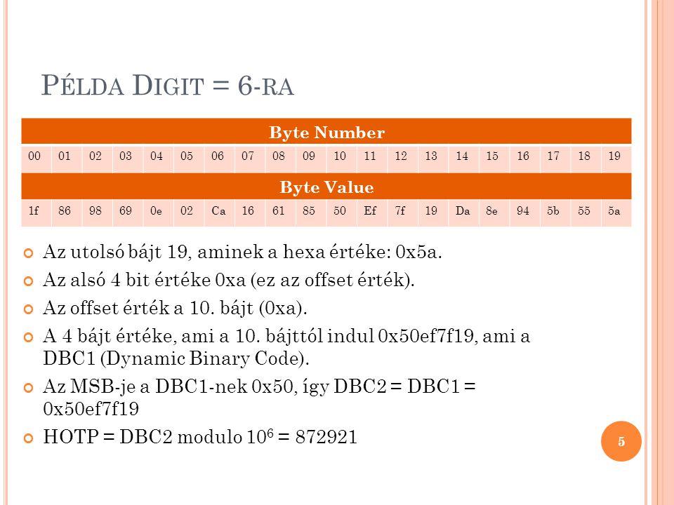 P ÉLDA D IGIT = 6- RA Byte Number 0001020304050607080910111213141516171819 Byte Value 1f8698690e02Ca16618550Ef7f19Da8e945b555a Az utolsó bájt 19, aminek a hexa értéke: 0x5a.