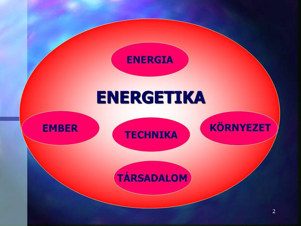 2 ENERGETIKA KÖRNYEZET ENERGIA TECHNIKA EMBER TÁRSADALOM