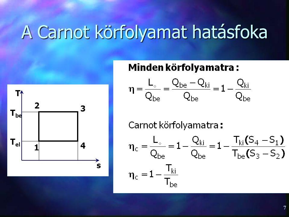 6 3.4.2. A Carnot körfolyamat v T s p 1 2 3 4 1 2 3 4