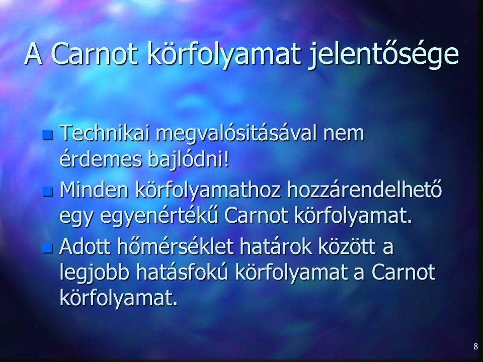 7 A Carnot körfolyamat hatásfoka T s 1 2 3 4 T be T el