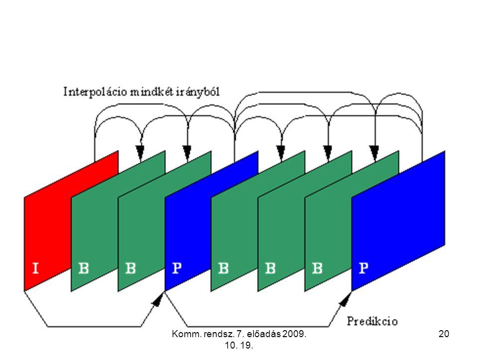 Komm. rendsz. 7. előadás 2009. 10. 19. 20