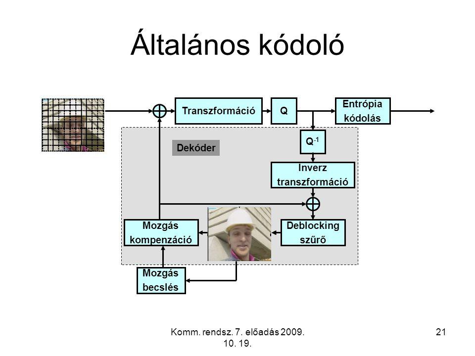 Komm. rendsz. 7. előadás 2009. 10. 19. 21 Deblocking szűrő Általános kódoló TranszformációQ Q -1 Mozgás becslés Inverz transzformáció Mozgás kompenzác