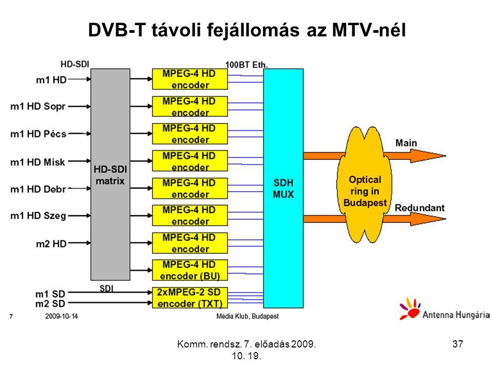 Komm. rendsz. 7. előadás 2009. 10. 19. 37 DVB-T távoli fejállomás az MTV-nél