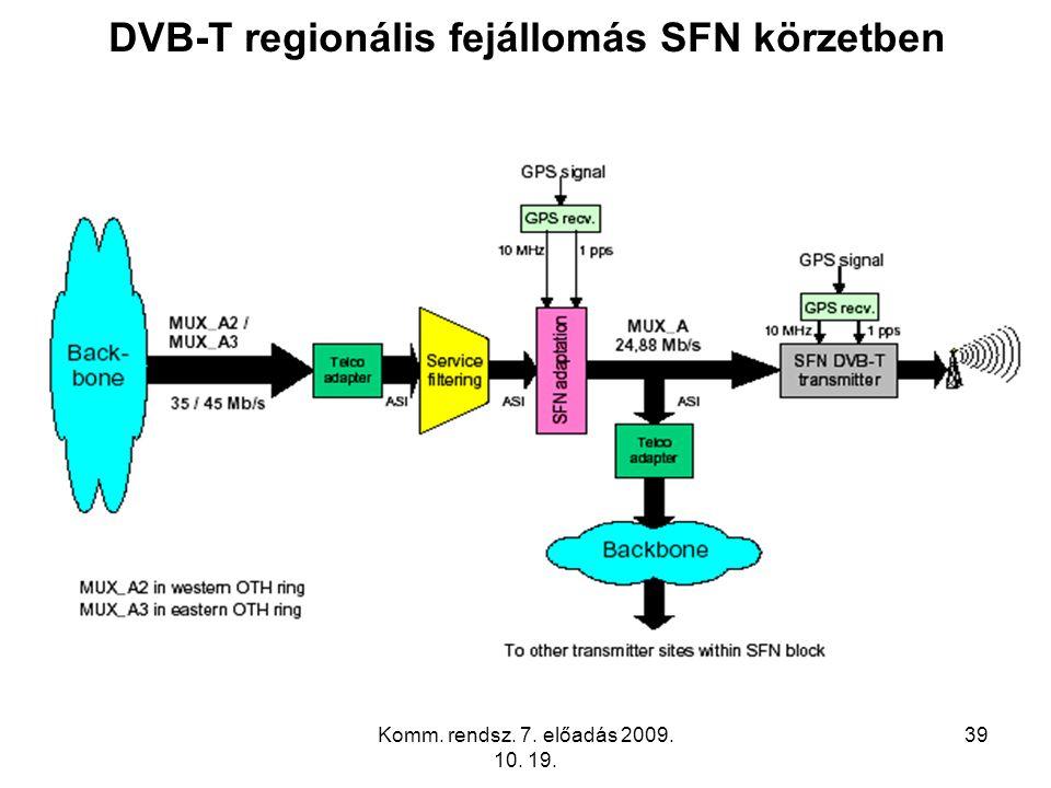 Komm. rendsz. 7. előadás 2009. 10. 19. 39 DVB-T regionális fejállomás SFN körzetben