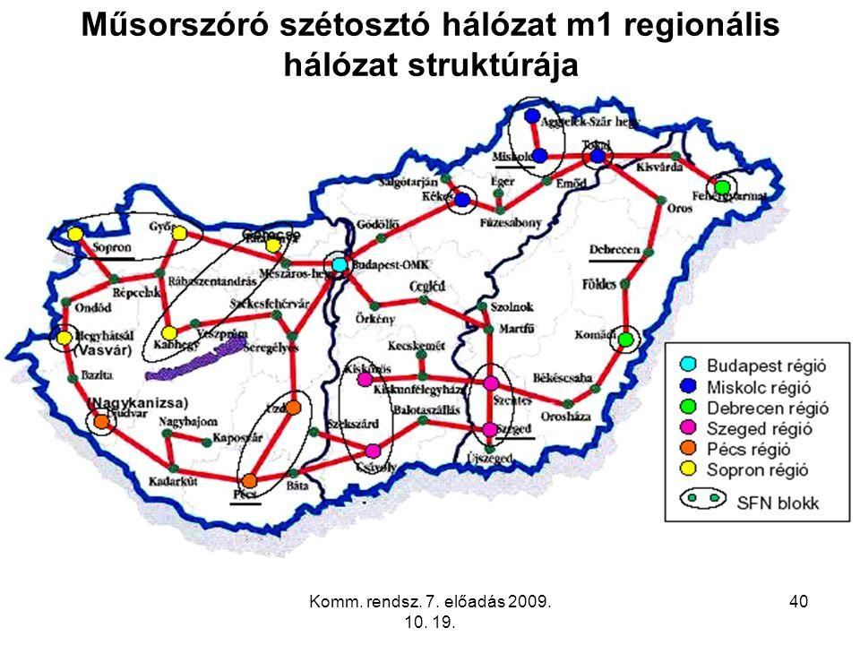 Komm. rendsz. 7. előadás 2009. 10. 19. 40 Műsorszóró szétosztó hálózat m1 regionális hálózat struktúrája