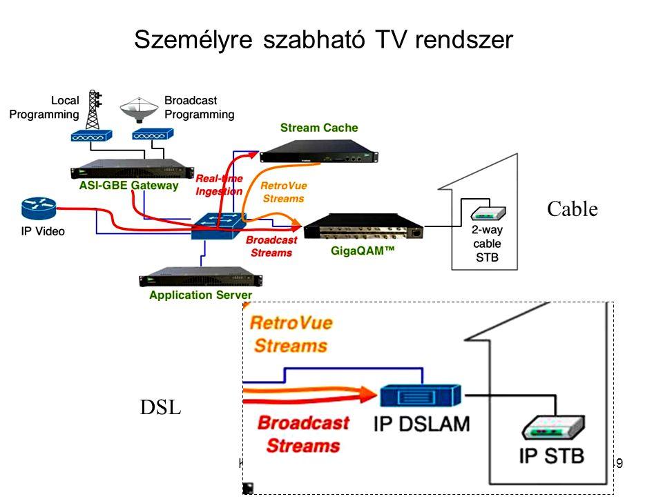 Komm. rendsz. 7. előadás 2009. 10. 19. 49 Személyre szabható TV rendszer Cable DSL