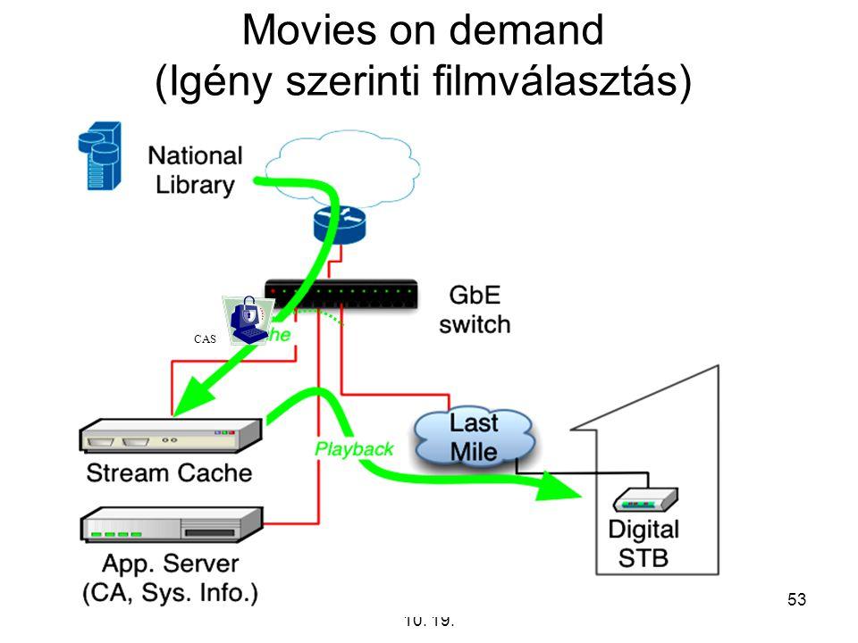 Komm. rendsz. 7. előadás 2009. 10. 19. 53 Movies on demand (Igény szerinti filmválasztás) CAS