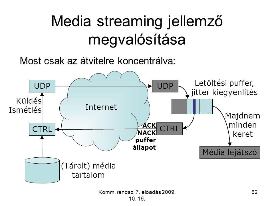 Komm. rendsz. 7. előadás 2009. 10. 19. 62 Internet Letöltési puffer, jitter kiegyenlítés Media streaming jellemző megvalósítása Most csak az átvitelre