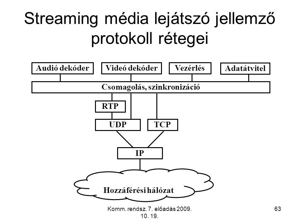 Komm. rendsz. 7. előadás 2009. 10. 19. 63 Streaming média lejátszó jellemző protokoll rétegei UDPTCP IP RTP Audió dekóderVezérlés Adatátvitel Videó de