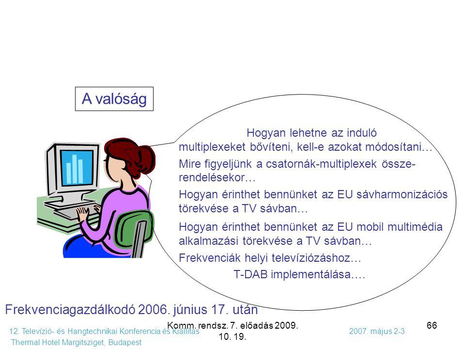 Komm. rendsz. 7. előadás 2009. 10. 19. 66 12. Televízió- és Hangtechnikai Konferencia és Kiállítás 2007. május 2-3 Thermal Hotel Margitsziget, Budapes