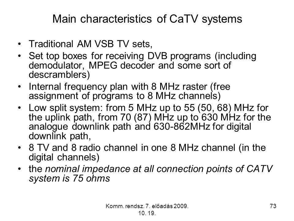Komm. rendsz. 7. előadás 2009. 10. 19. 73 Main characteristics of CaTV systems Traditional AM VSB TV sets, Set top boxes for receiving DVB programs (i