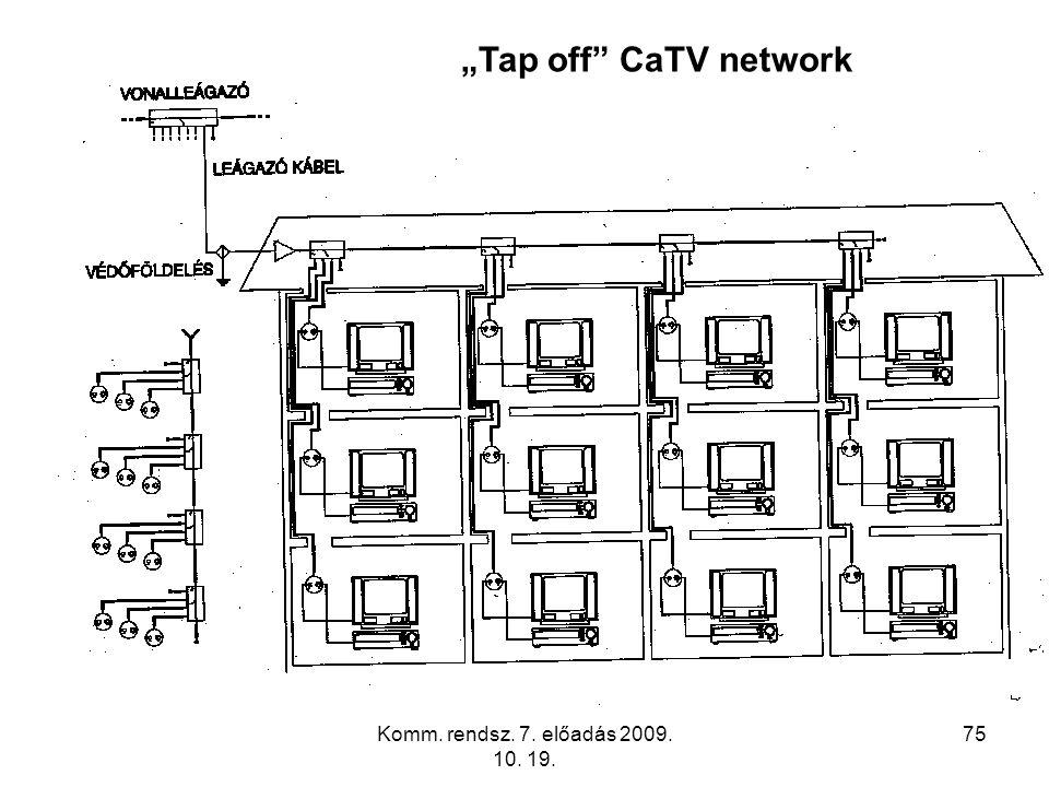 """Komm. rendsz. 7. előadás 2009. 10. 19. 75 """"Tap off"""" CaTV network"""