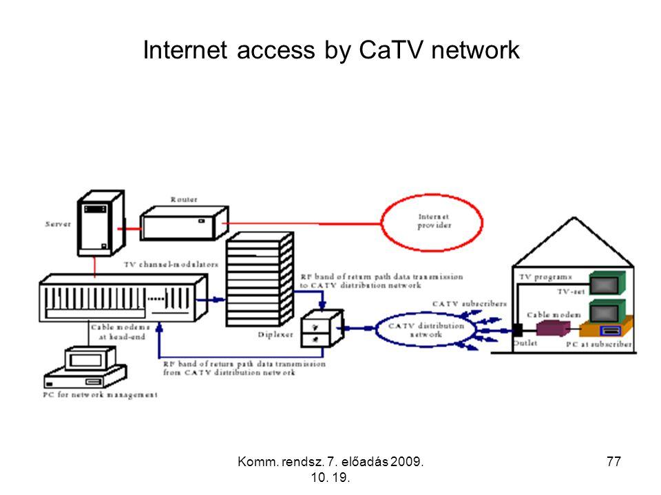Komm. rendsz. 7. előadás 2009. 10. 19. 77 Internet access by CaTV network