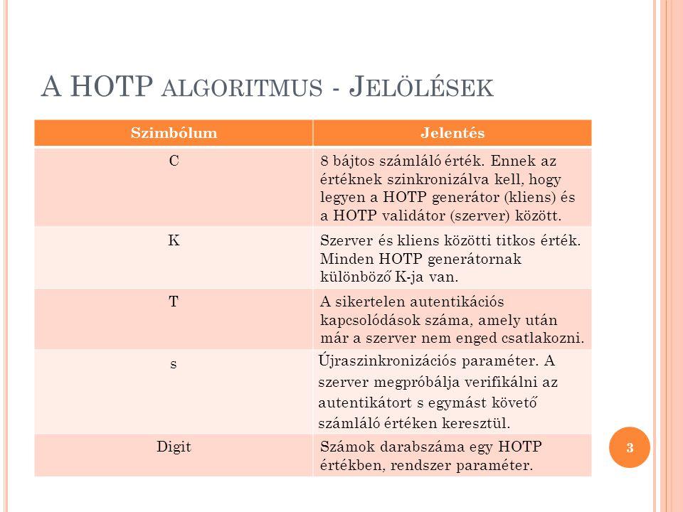 A HOTP ALGORITMUS 1) HS = HMAC-SHA-1(K,C), ahol HS egy 20 bájtos string 2) Sbits = DT(HS), ahol 4 bájttá alakítunk, DT 31 bittel tér vissza 3) Snum = StToNum(Sbits), ami S-t egy 0…2 31 -1 értékek közötti számmá konvertálja.