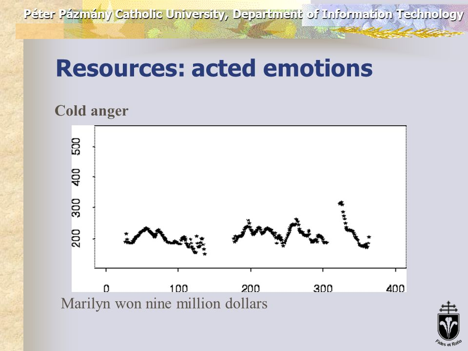 Péter Pázmány Catholic University, Department of Information Technology Resources: acted emotions Hot anger Marilyn won nine million dollars
